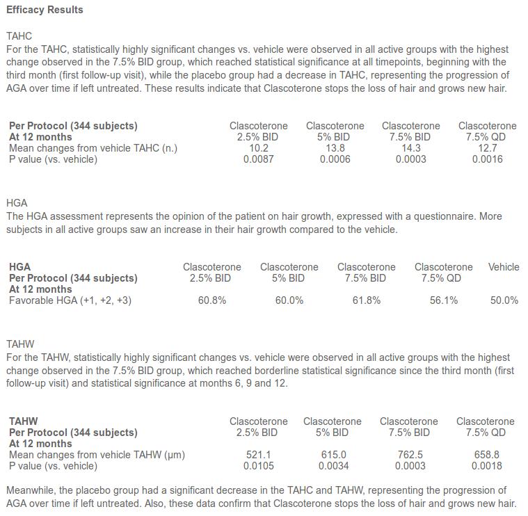 Cassiopea / Breezula / CB0301 Results