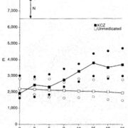 ketoconazole-shampoo-study-results